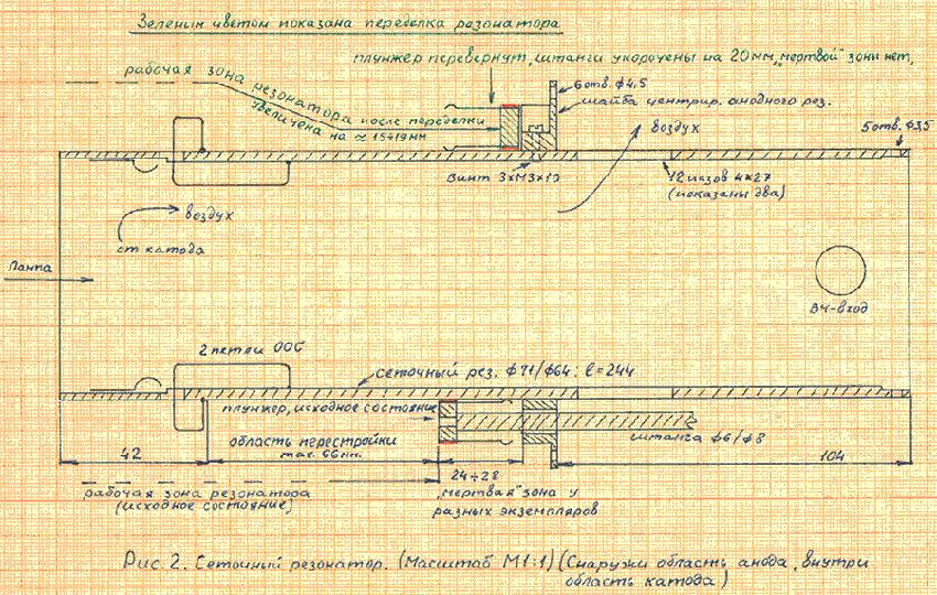 Разрез сеточного резонатора