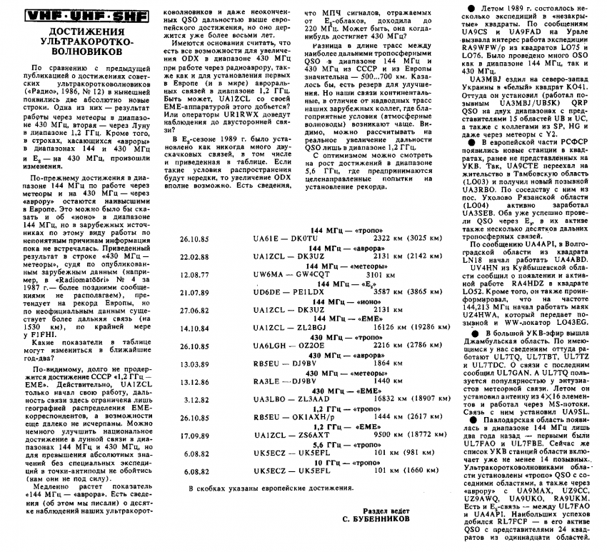 03-Март 1990