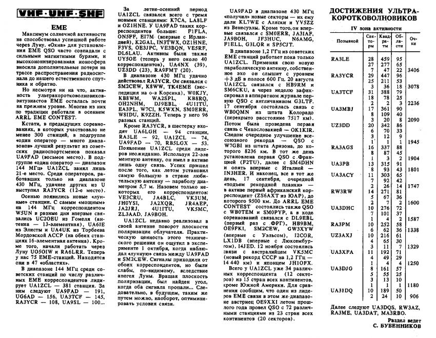 06-Июнь 1990