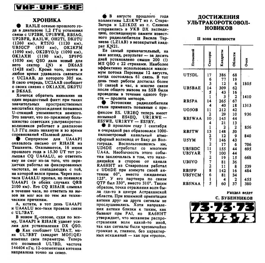 08-Август 1990