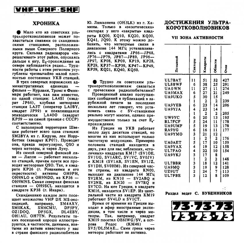 10-Октябрь 1990