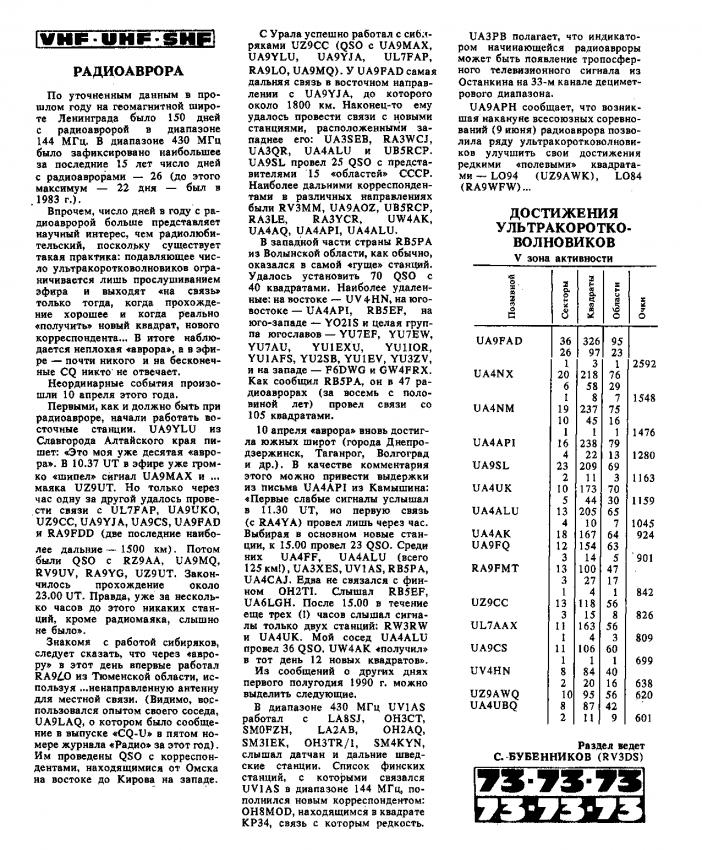 11-Ноябрь 1990